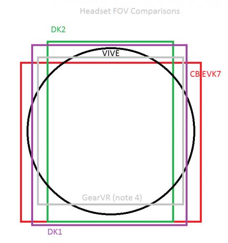 fov_oculus